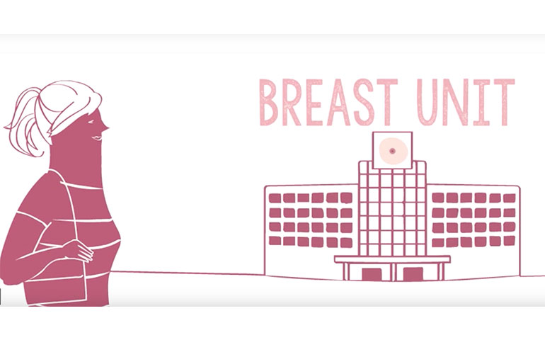 Breast Unit